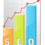 Trask Digital SEO Company Now Offering Risk Free Performance on SEO Reselling Service