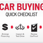 Time-Tested Advice to make the Most of your First Car Buying Experience