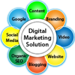 Optimize Your Digital Marketing Performance with Us